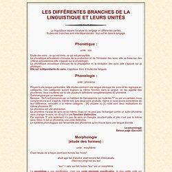 LINGUISTIQUE : DÉFINITIONS DES UNITÉS LINGUISTIQUES, UNITÉS MINIMALES, UNITÉS SIGNIFICATIVES, MOTS ET MORPHÈMES