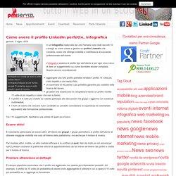 Creare un profilo LinkedIn efficace: i consigli di Link Humans