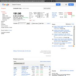 LinkedIn Corp: NYSE:LNKD quotes & news - Google Finance