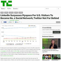 LinkedIn Surpasses Myspace For U.S. Visitors To Become No. 2 Social Network; Twitter Not Far Behind