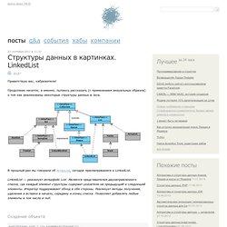Структуры данных в картинках. LinkedList