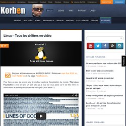 Linux – Tous les chiffres en vidéo
