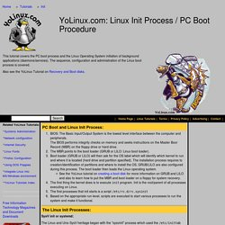 Linux: Init Process and PC Boot Procedure