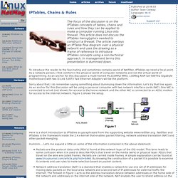 Linux NetMag - IPTables, Chains & Rules