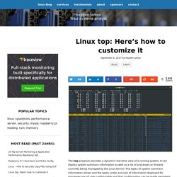Linux top: Here's how to customize it