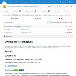 LinuxCafeFederation/awesome-alternatives: A curated list of FOSS, OSS, and/or Federated alternatives to proprietary software and services. - awesome-alternatives - Codeberg.org