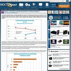 Ebooks : les liseuses vont-elles disparaître au profit des tablettes ? - PC INpact-Mozilla Firefox
