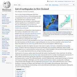 List of earthquakes in New Zealand