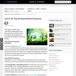 List of 30 Top Environmental Concerns