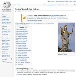 List of knowledge deities