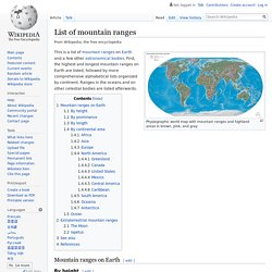 List of mountain ranges
