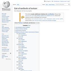List of methods of torture