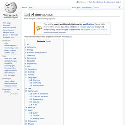 List of mnemonics