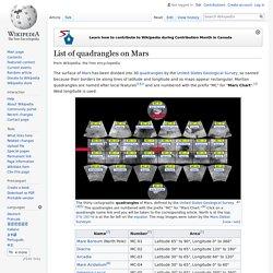 List of quadrangles on Mars