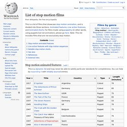 List of stop motion films