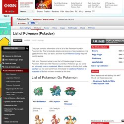 List of Pokemon (Pokedex) - Pokemon GO Wiki Guide