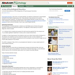 List of Psychological Disorders