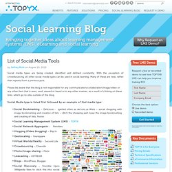 List of Social Media Tools
