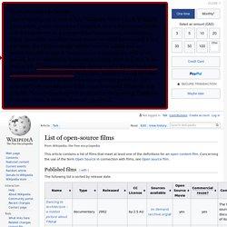 List of open-source films - Wikipedia