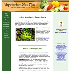 List of Vegetables Green and/or Leafy