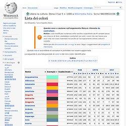 Lista dei colori