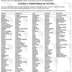 Lista de Países do Planeta