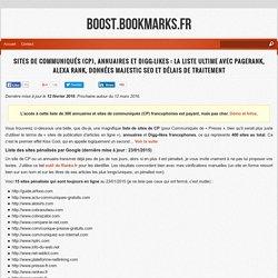 Sites de CP, Annuaires et Digg-likes : Zeu Liste - MàJ : 27/01/2012