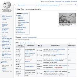 Liste des canaux romains