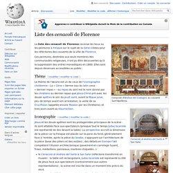 Liste des cenacoli de Florence
