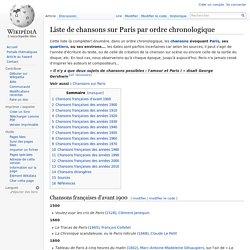 Liste de chansons sur Paris par ordre chronologique