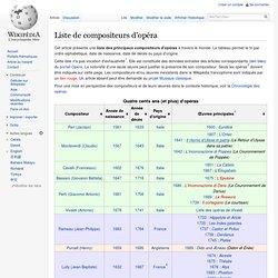 Liste de compositeurs d'opéra