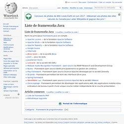 Liste de frameworks Java