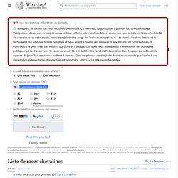 Liste de races chevalines