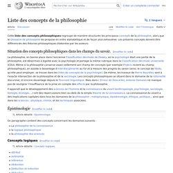 Liste des concepts de la philosophie