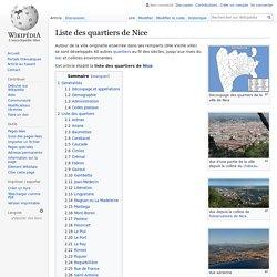 Liste des quartiers de Nice