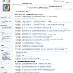 Liste des vidéos - Bac G-A