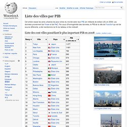 Liste des villes par PIB
