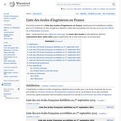 Liste des écoles d'ingénieurs en France