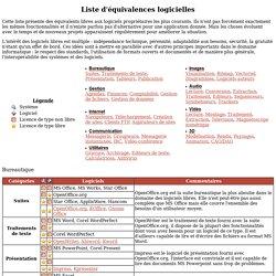 Liste d'équivalences logicielles