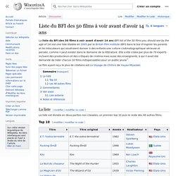 Liste du BFI des 50 films à voir avant d'avoir 14 ans