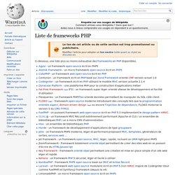 Liste de frameworks PHP