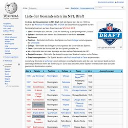 Liste der Gesamtersten im NFL Draft