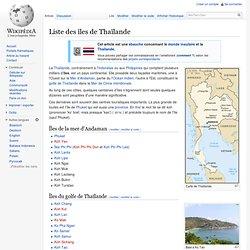 Liste des îles de Thaïlande