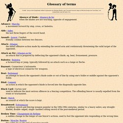 Liste Inverse anglaise