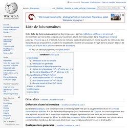 Liste de lois romaines