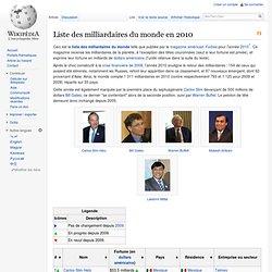 Liste des milliardaires du monde en 2010