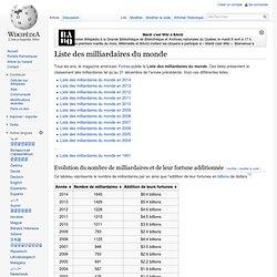 Liste des milliardaires du monde