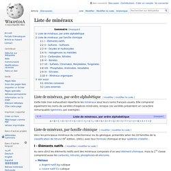 Liste de minéraux