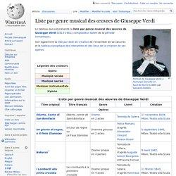 Liste par genre musical des œuvres de Giuseppe Verdi