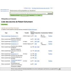 Liste des œuvres de Robert Schumann avec lien vers partitions - fracademic.com